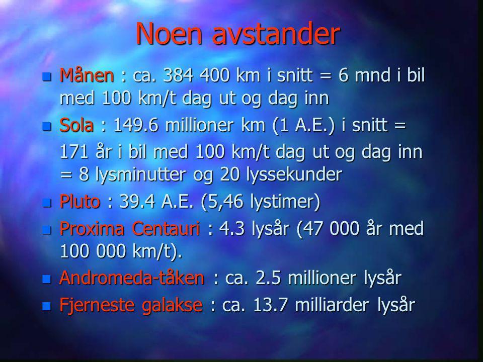 Noen avstander Månen : ca. 384 400 km i snitt = 6 mnd i bil med 100 km/t dag ut og dag inn. Sola : 149.6 millioner km (1 A.E.) i snitt =