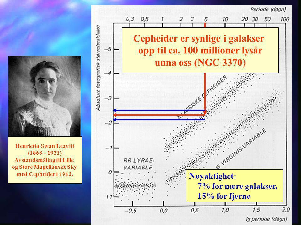 Cepheider er synlige i galakser opp til ca. 100 millioner lysår