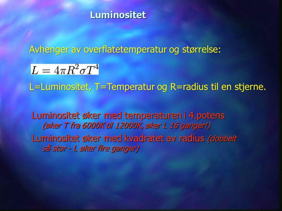 Luminositet Avhenger av overflatetemperatur og størrelse: L=Luminositet, T=Temperatur og R=radius til en stjerne.