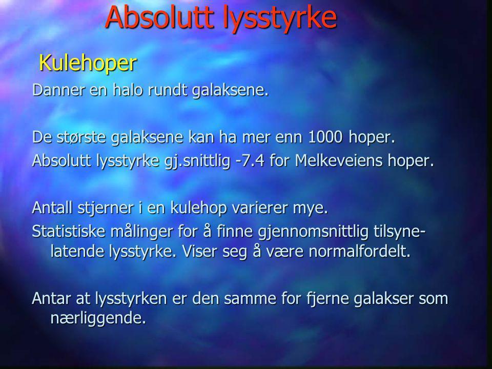 Absolutt lysstyrke Kulehoper Danner en halo rundt galaksene.