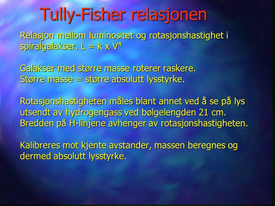 Tully-Fisher relasjonen