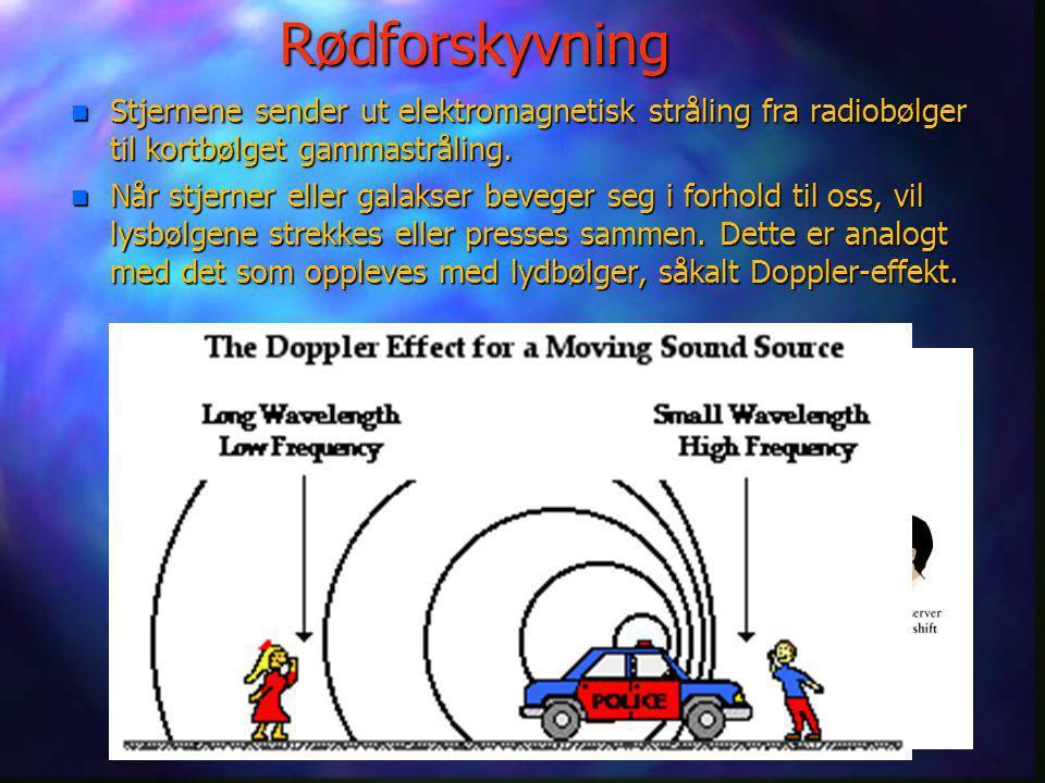 Rødforskyvning Stjernene sender ut elektromagnetisk stråling fra radiobølger til kortbølget gammastråling.