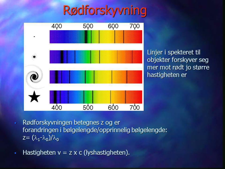 Rødforskyvning Linjer i spekteret til