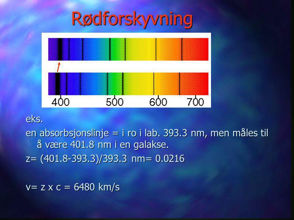Rødforskyvning eks. en absorbsjonslinje = i ro i lab. 393.3 nm, men måles til å være 401.8 nm i en galakse.