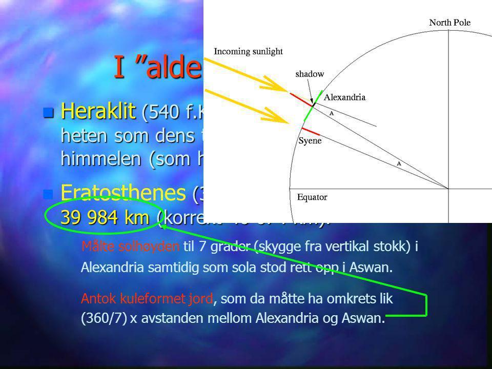I alders tid (1) Heraklit (540 f.Kr) : Sola like stor i virkelig-heten som dens tilsynelatende diameter på himmelen (som han anslo til 30 cm).
