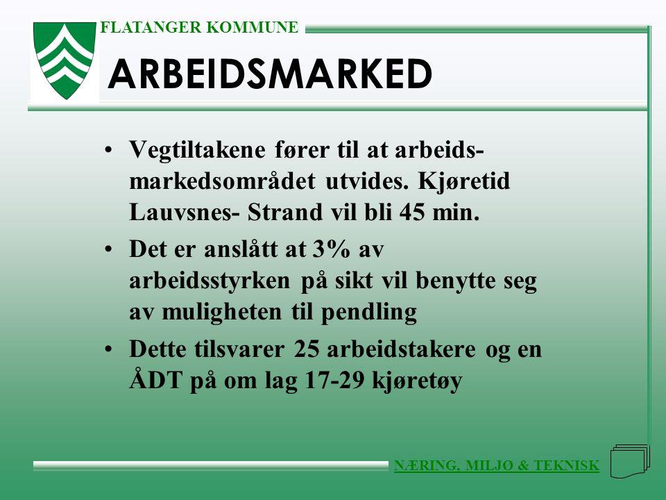 ARBEIDSMARKED Vegtiltakene fører til at arbeids-markedsområdet utvides. Kjøretid Lauvsnes- Strand vil bli 45 min.