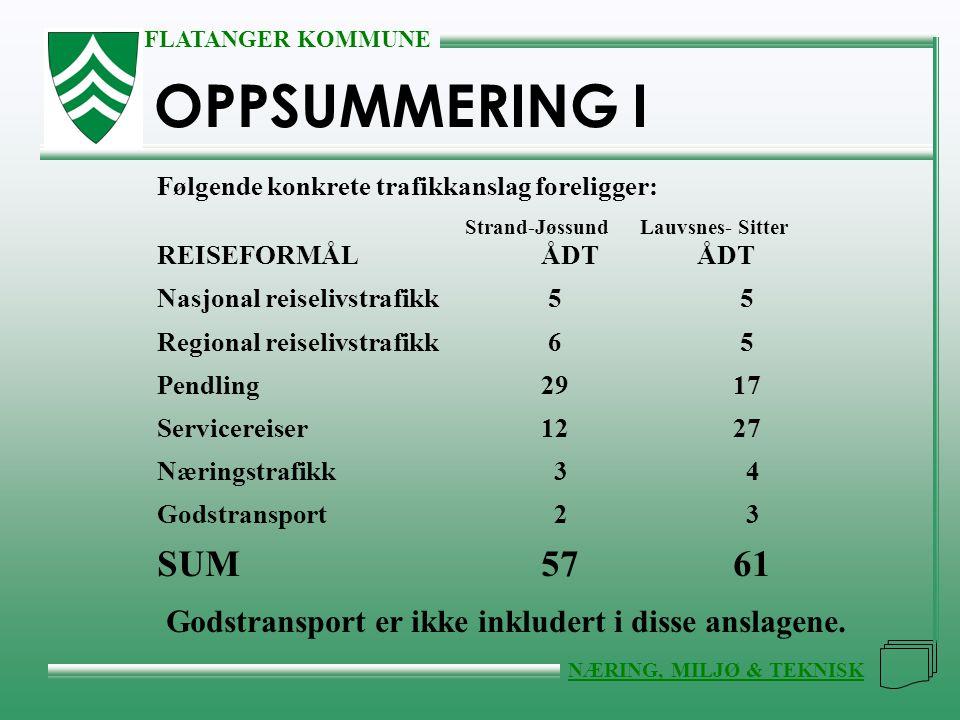STØRRE FYLKESVEGPROSJEKTER - TEKNISKSJEF HANS PETTER HAUKØ