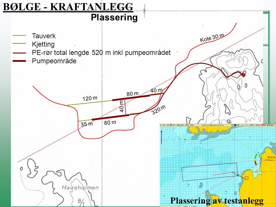 BØLGE - KRAFTANLEGG Plassering Plassering av testanlegg Tauverk