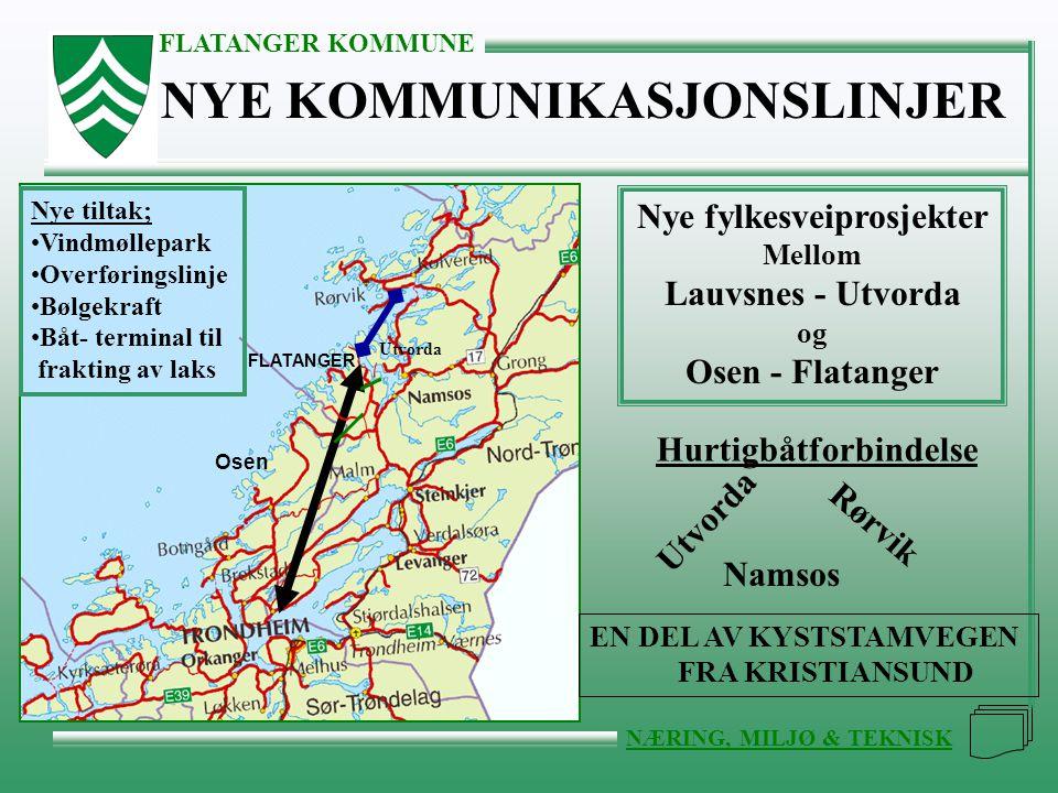 Nye fylkesveiprosjekter