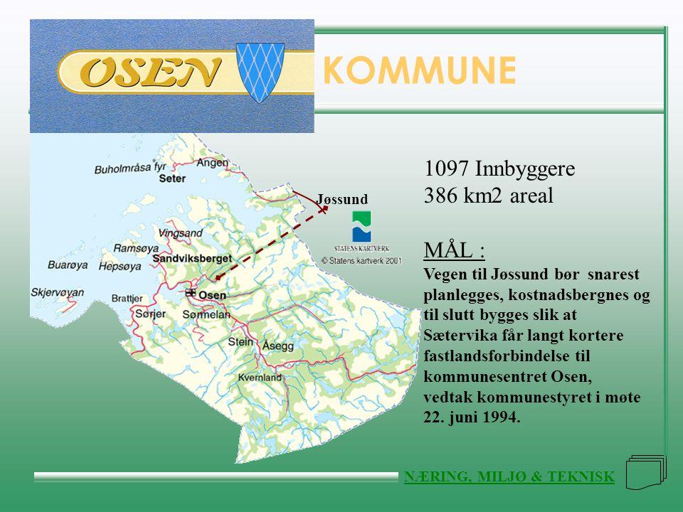 KOMMUNE 1097 Innbyggere 386 km2 areal MÅL :