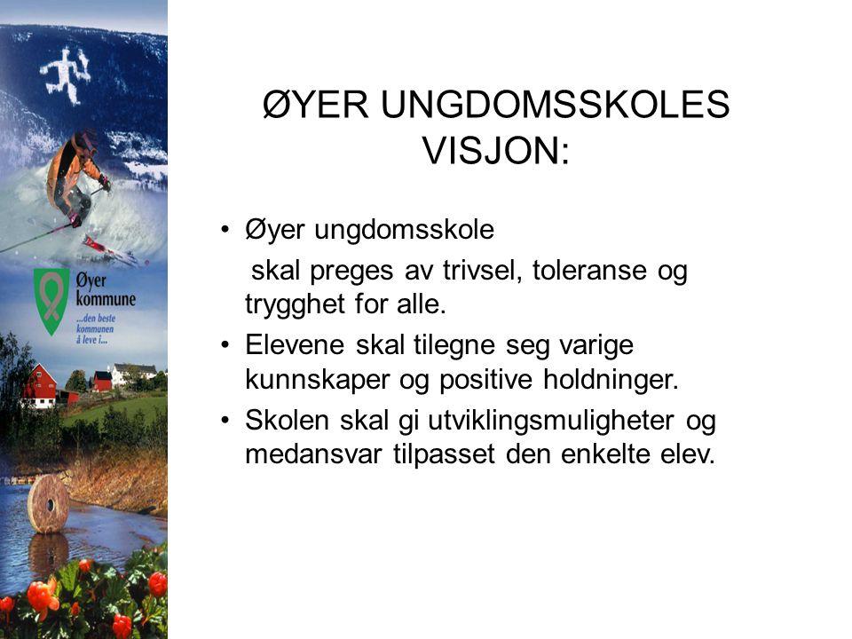 ØYER UNGDOMSSKOLES VISJON: