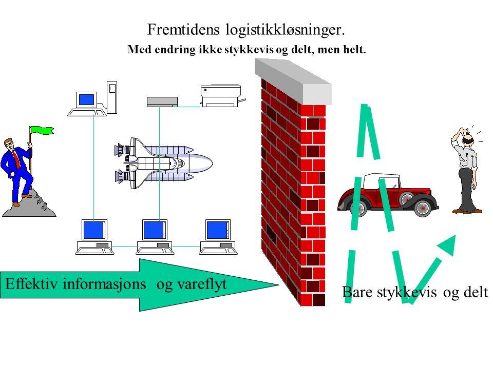 Fremtidens logistikkløsninger