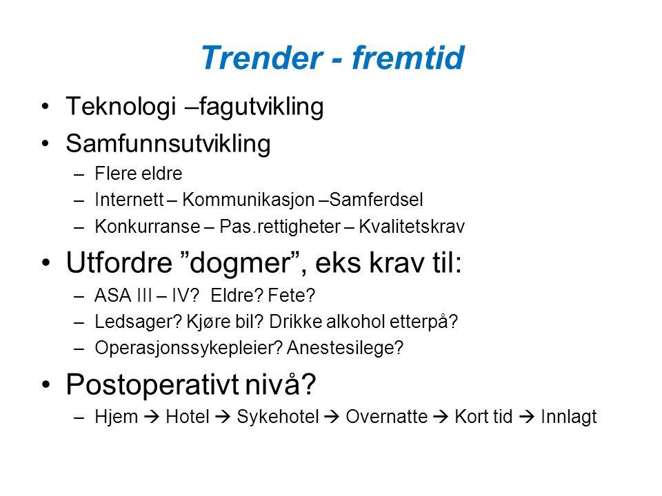 Trender - fremtid Utfordre dogmer , eks krav til: Postoperativt nivå