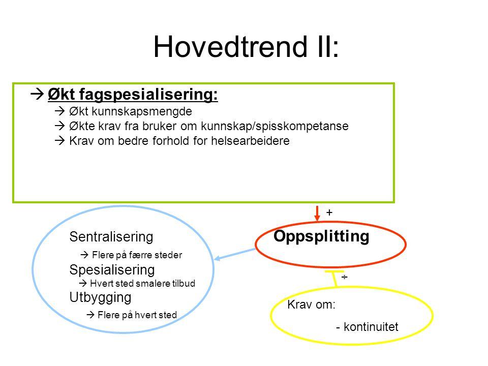 Hovedtrend II: Økt fagspesialisering: Sentralisering Oppsplitting