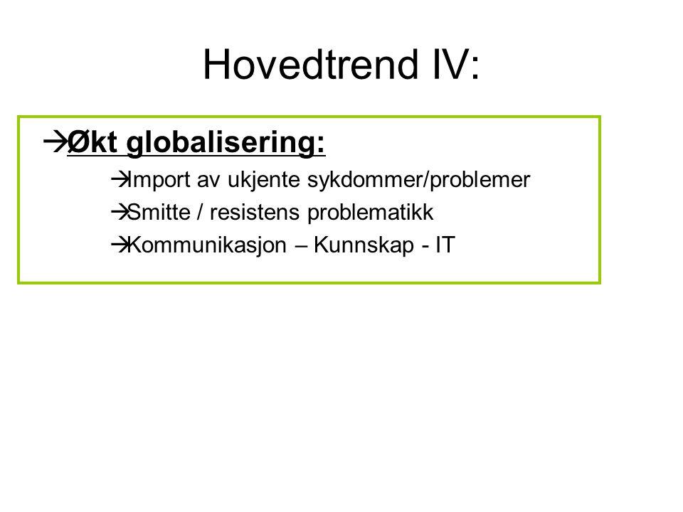 Hovedtrend IV: Økt globalisering: