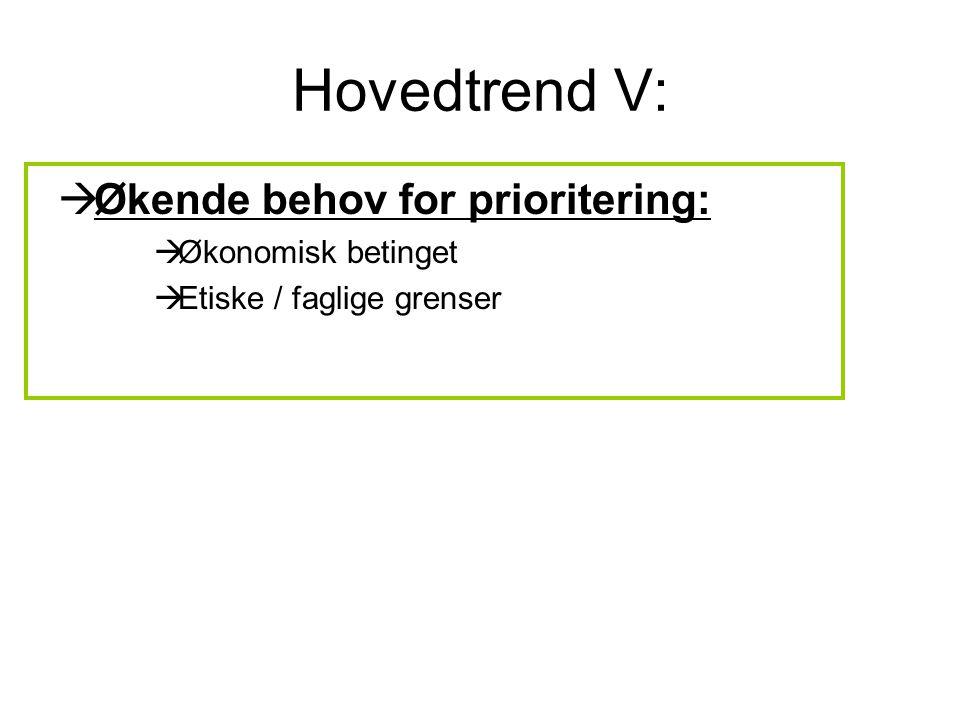 Hovedtrend V: Økende behov for prioritering: Økonomisk betinget