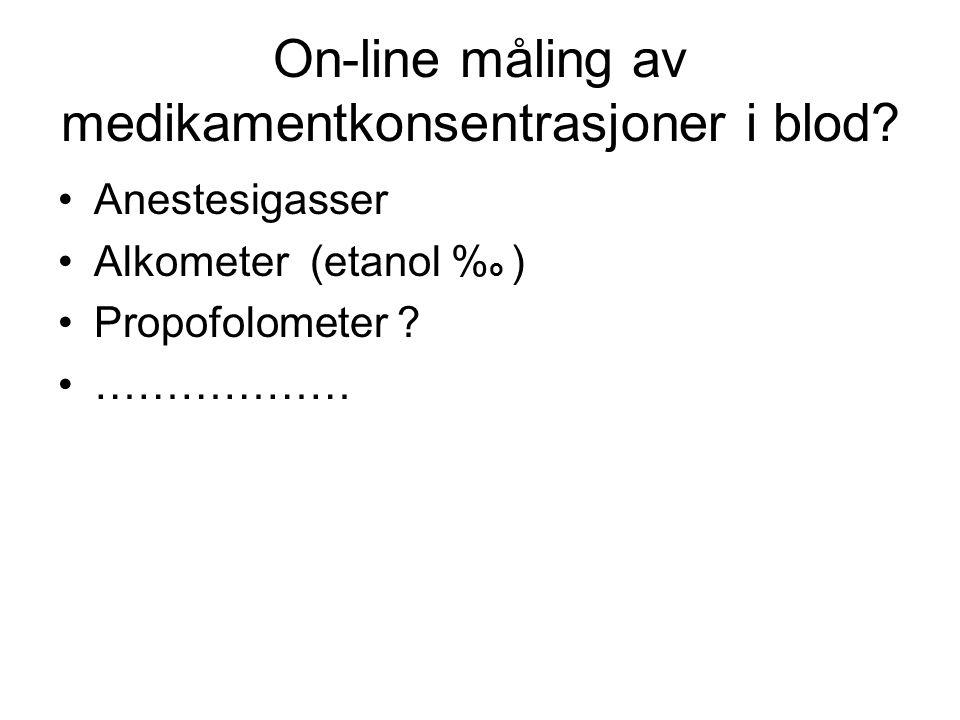 On-line måling av medikamentkonsentrasjoner i blod