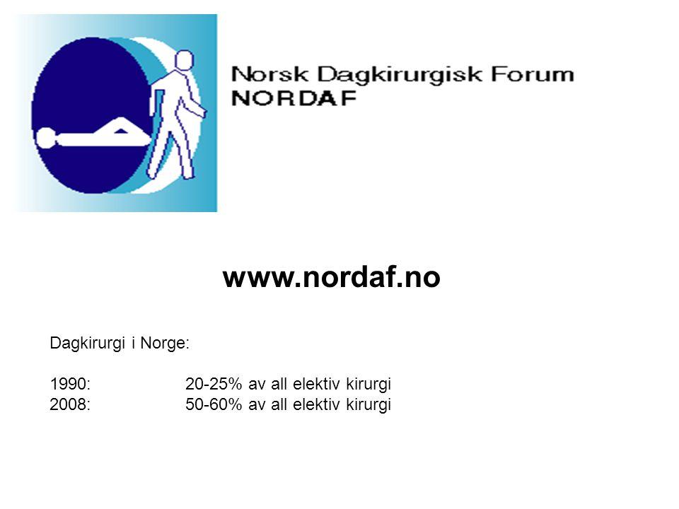 www.nordaf.no Dagkirurgi i Norge: 1990: 20-25% av all elektiv kirurgi