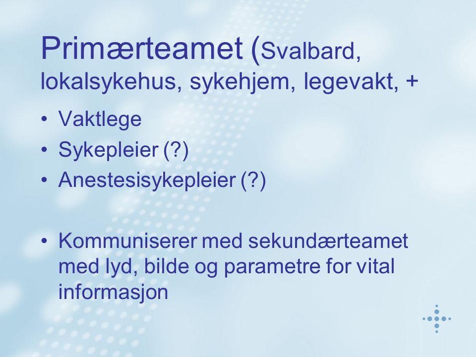 Primærteamet (Svalbard, lokalsykehus, sykehjem, legevakt, +