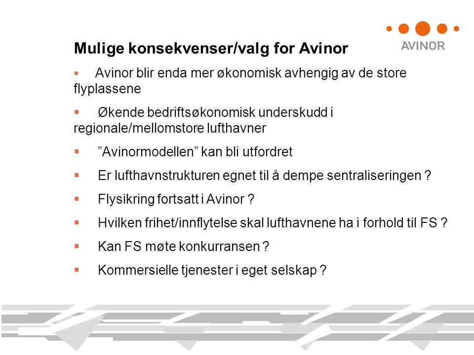 Mulige konsekvenser/valg for Avinor