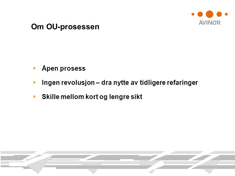 Om OU-prosessen Åpen prosess