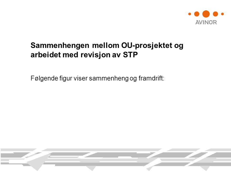 Sammenhengen mellom OU-prosjektet og arbeidet med revisjon av STP