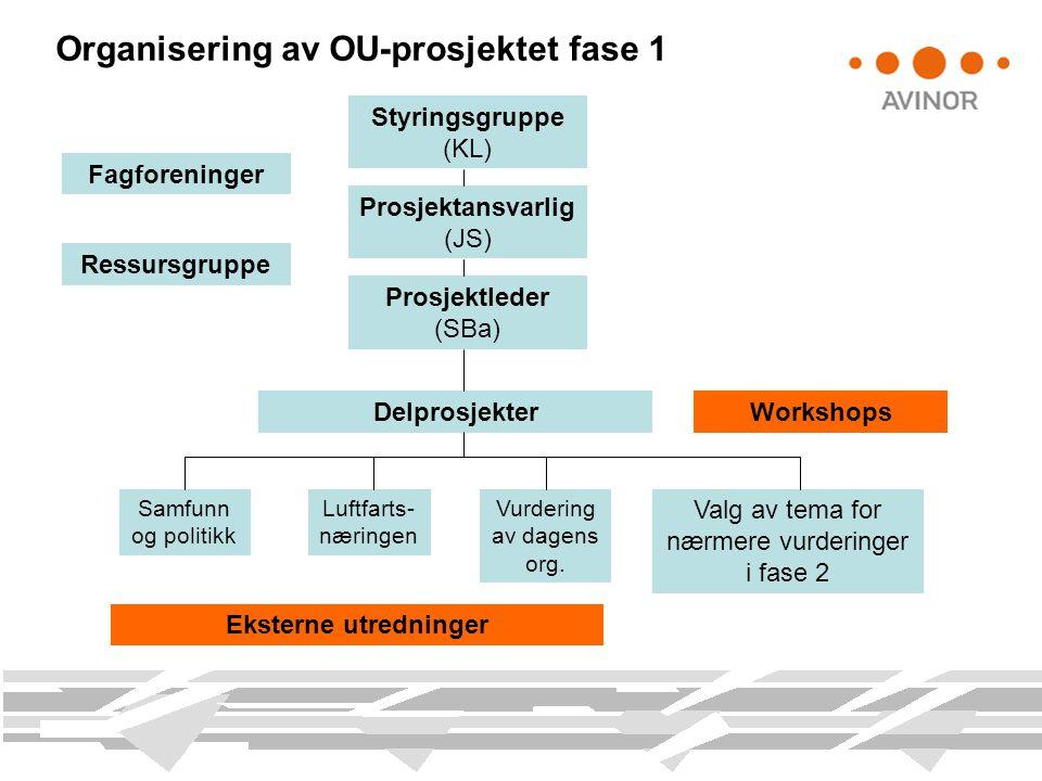 Organisering av OU-prosjektet fase 1