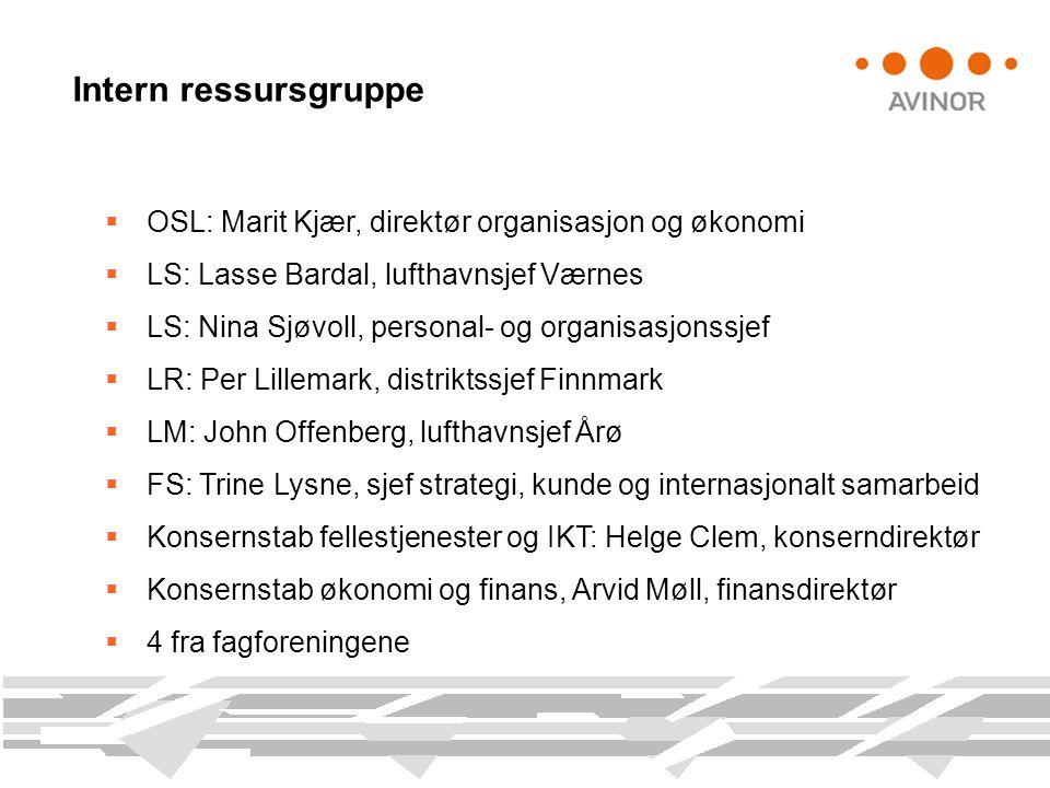 Intern ressursgruppe OSL: Marit Kjær, direktør organisasjon og økonomi