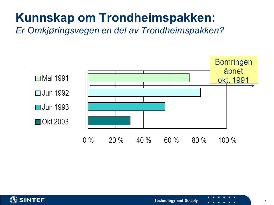 Kunnskap om Trondheimspakken: Er Omkjøringsvegen en del av Trondheimspakken
