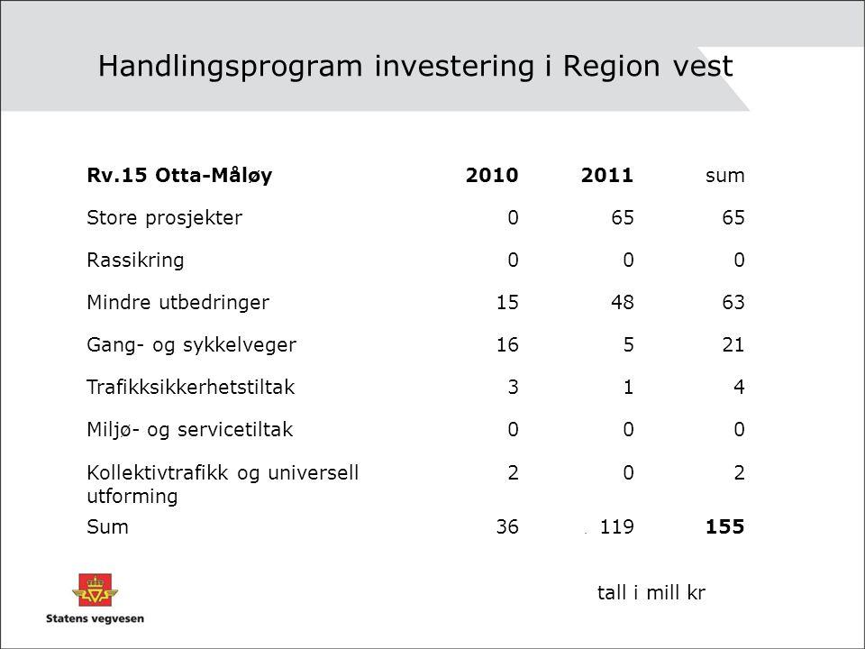 Handlingsprogram investering i Region vest