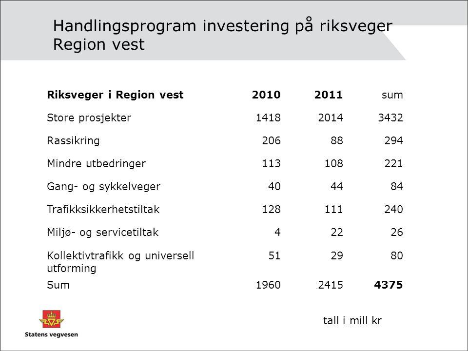 Handlingsprogram investering på riksveger Region vest