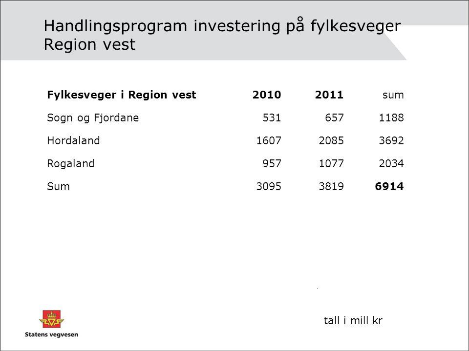Handlingsprogram investering på fylkesveger Region vest