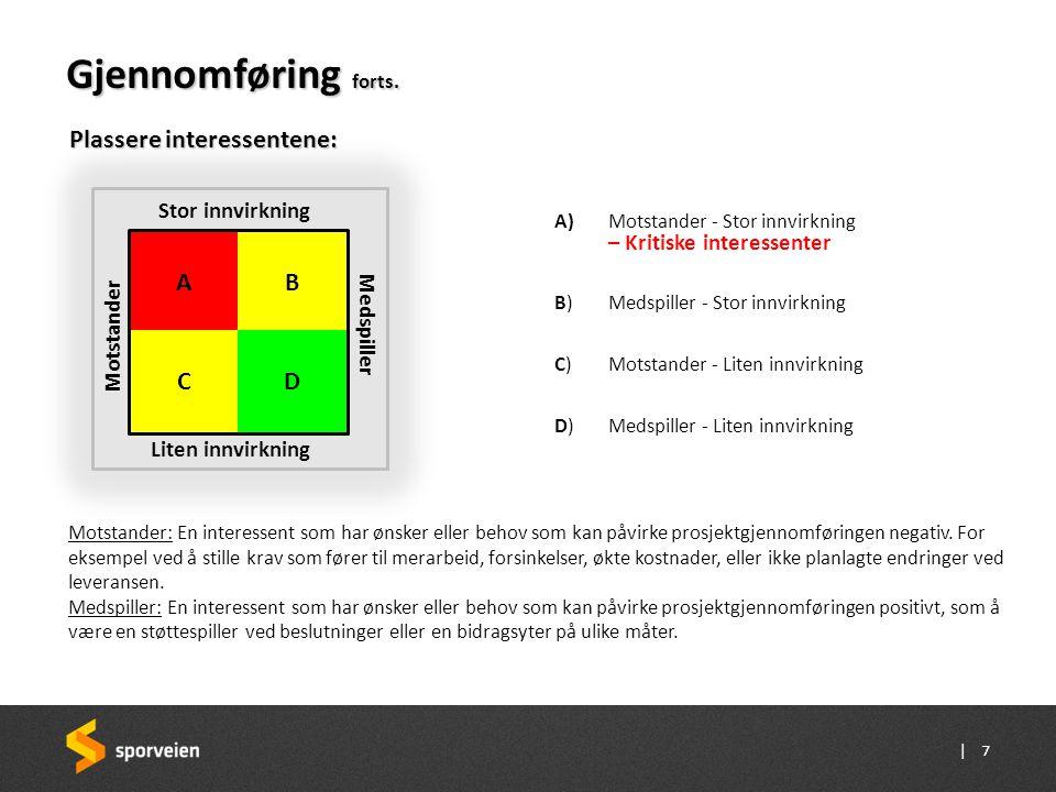Gjennomføring forts. Plassere interessentene: A C B D Stor innvirkning