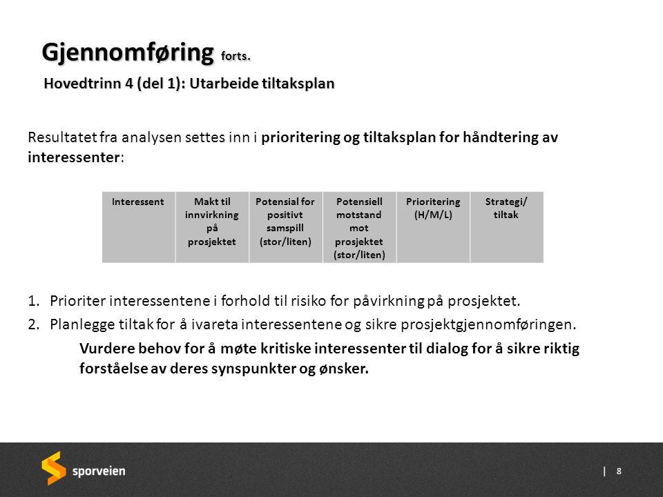 Gjennomføring forts. Hovedtrinn 4 (del 1): Utarbeide tiltaksplan
