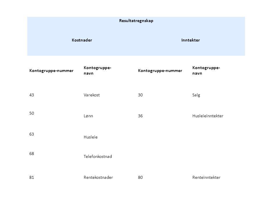 Resultatregnskap Kostnader. Inntekter. Kontogruppe-nummer. Kontogruppe- navn. 43. Varekost. 30.