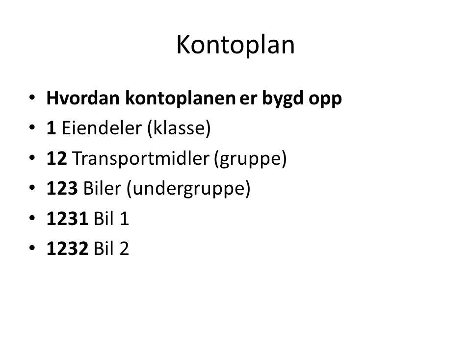 Kontoplan Hvordan kontoplanen er bygd opp 1 Eiendeler (klasse)