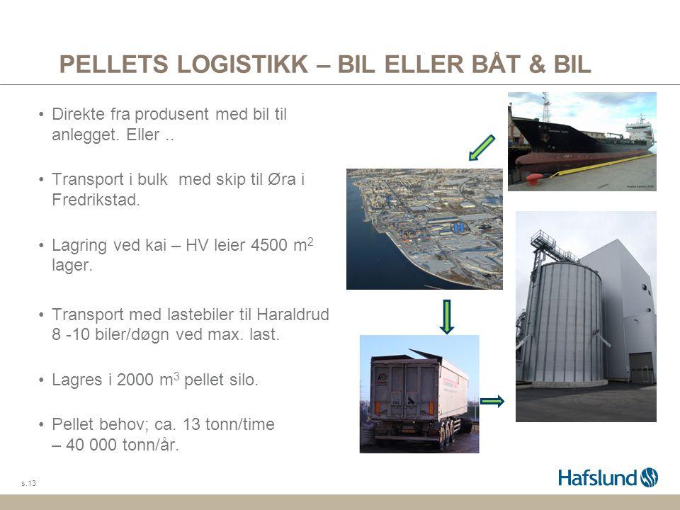PELLETS LOGISTIKK – BIL ELLER BÅT & BIL