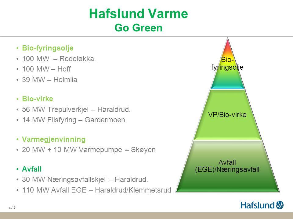 Hafslund Varme Go Green