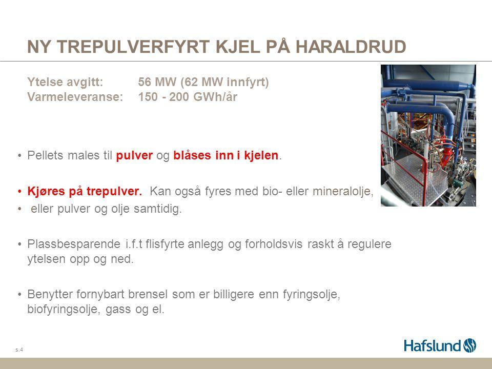 NY TREPULVERFYRT KJEL PÅ HARALDRUD