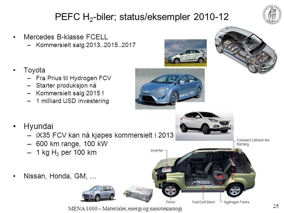 PEFC H2-biler; status/eksempler 2010-12