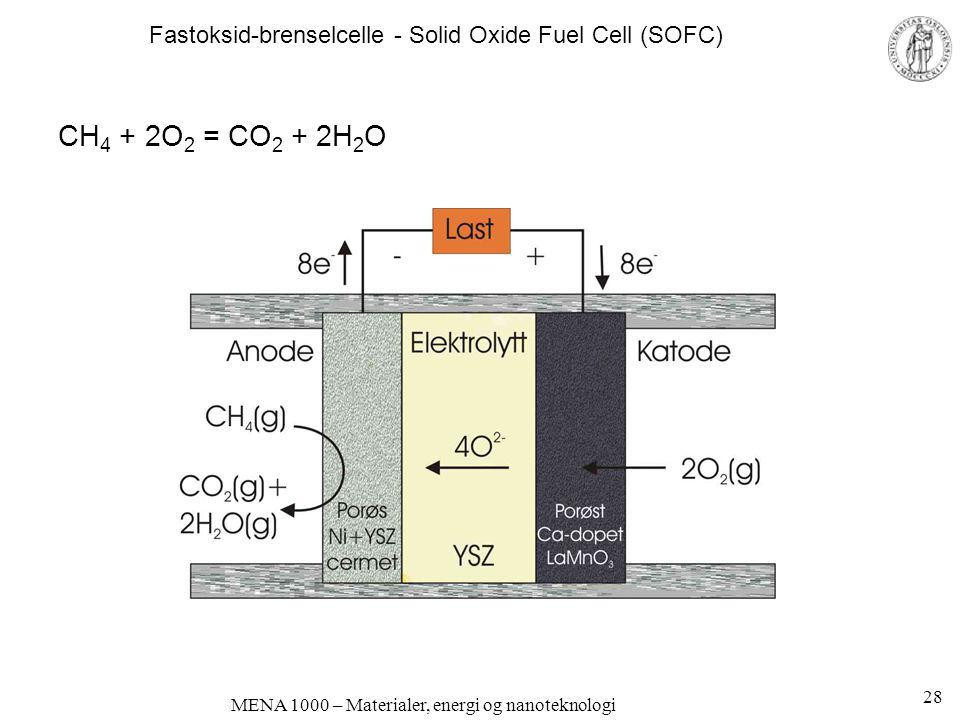 Fastoksid-brenselcelle - Solid Oxide Fuel Cell (SOFC)