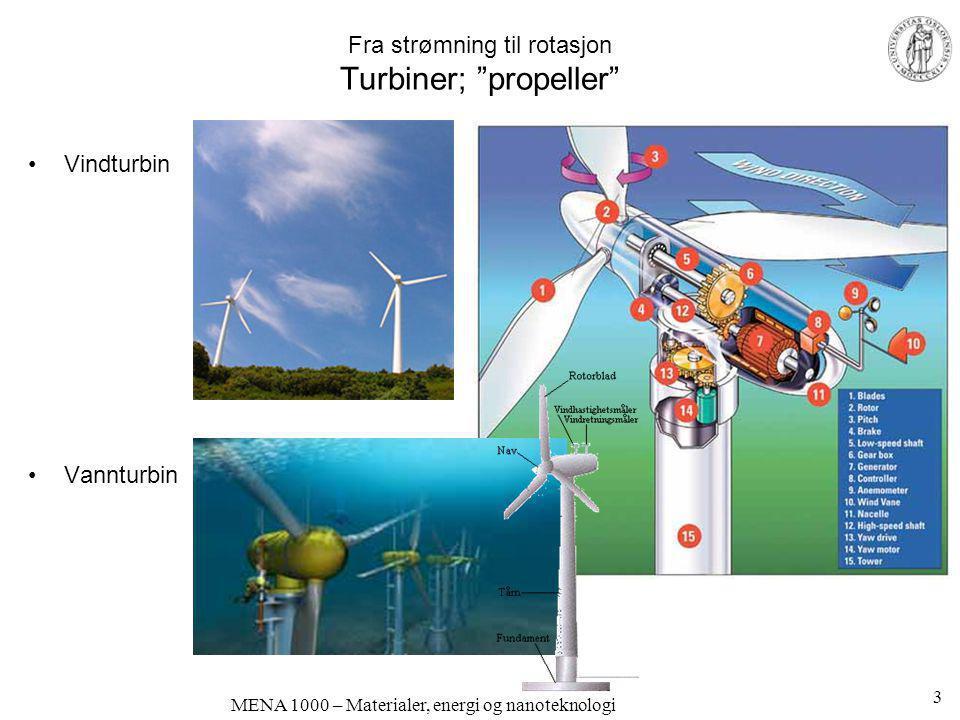 Fra strømning til rotasjon Turbiner; propeller