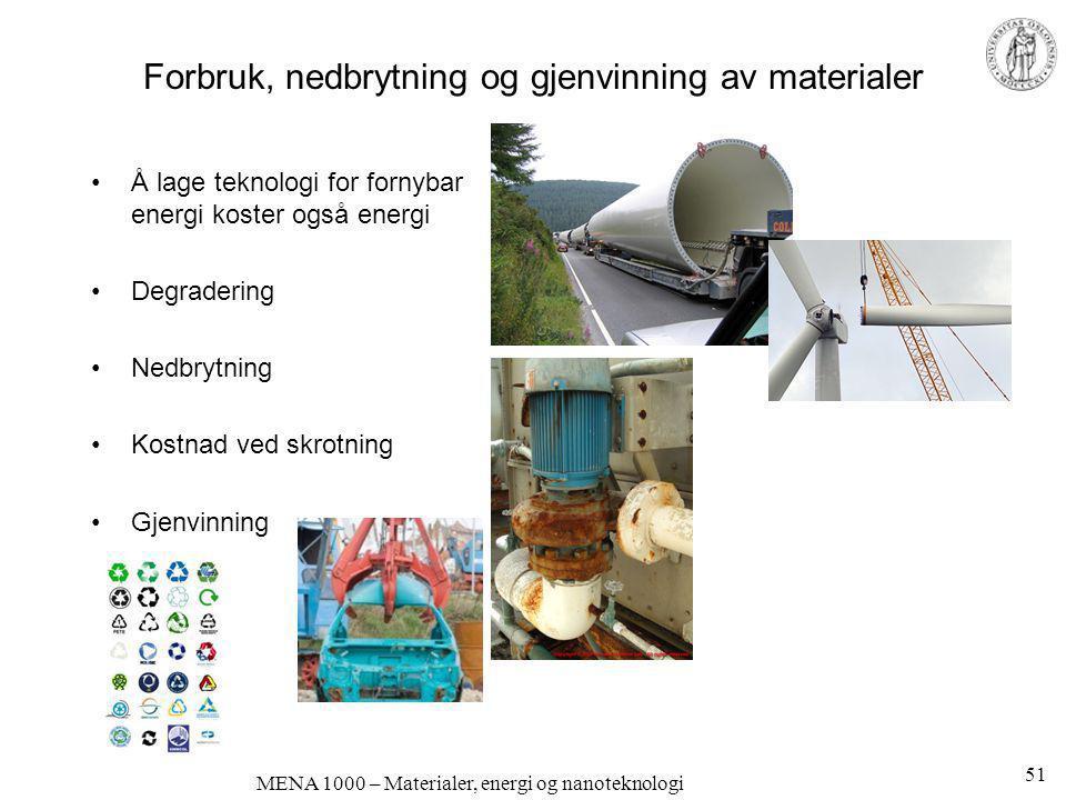 Forbruk, nedbrytning og gjenvinning av materialer