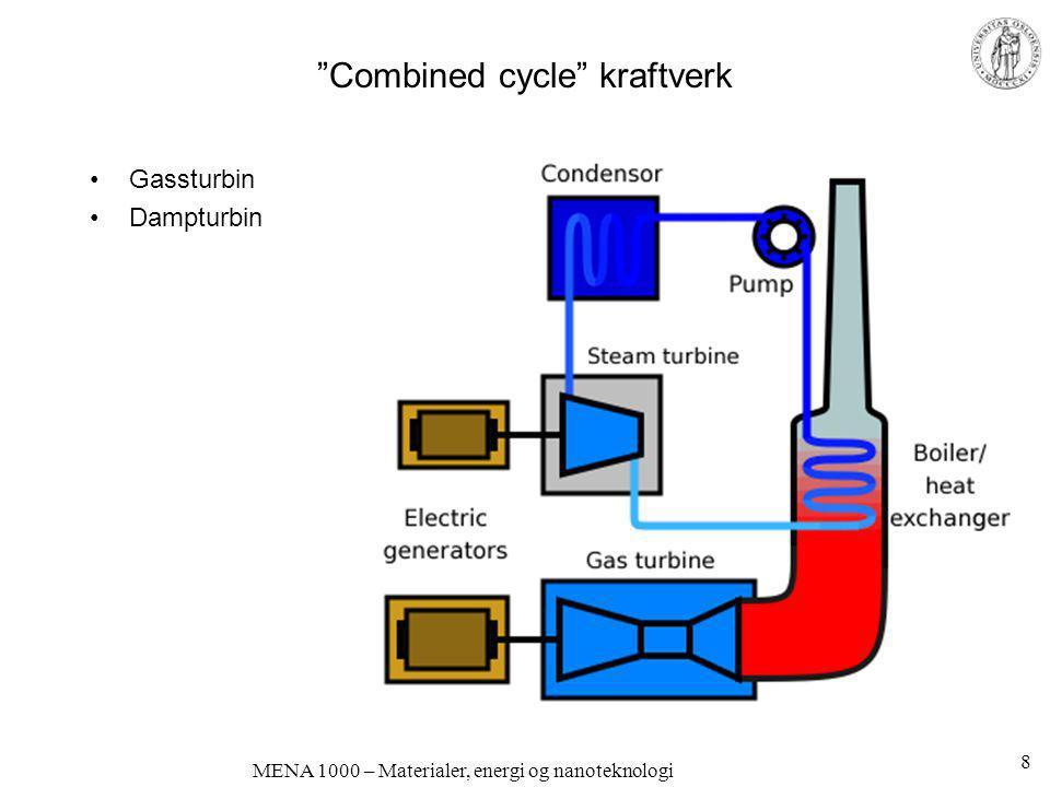 Combined cycle kraftverk
