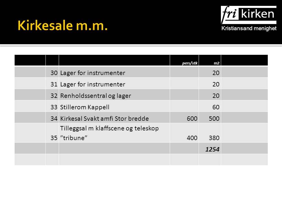 Kirkesale m.m. 30 Lager for instrumenter 20 31 32