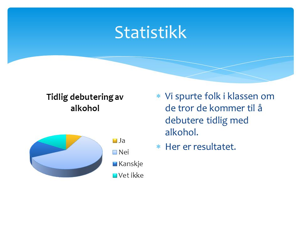 Statistikk Vi spurte folk i klassen om de tror de kommer til å debutere tidlig med alkohol.