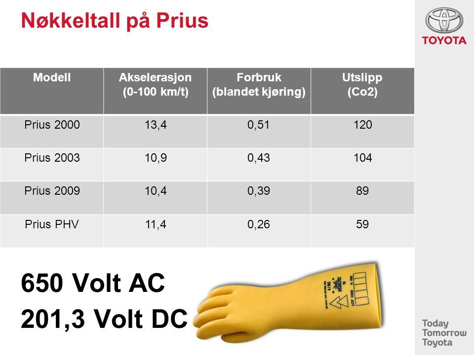 650 Volt AC 201,3 Volt DC Nøkkeltall på Prius Modell Akselerasjon