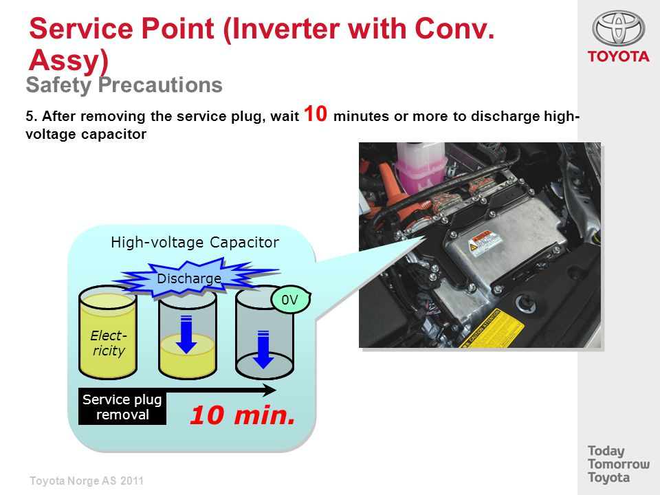 Service Point (Inverter with Conv. Assy)