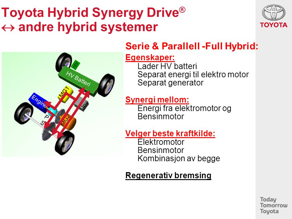 Toyota Hybrid Synergy Drive®  andre hybrid systemer