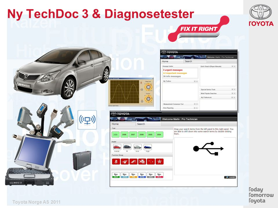 Ny TechDoc 3 & Diagnosetester